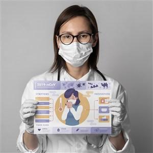医护人员举着冠状病毒海报贴图样机