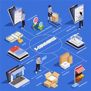 2.5d电子商务网上购物矢量商业插画
